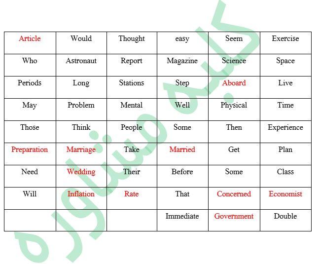 لغات های استفاده شده در تست های گرامر کنکور تجربی 99 داخل کشور
